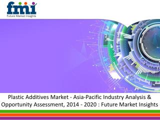 Plastic Additives Market - Asia-Pacific Industry Analysis &