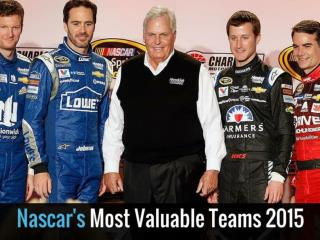 Nascar's Most Valuable Teams 2015