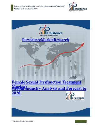 Female Sexual Dysfunction Treatment Market