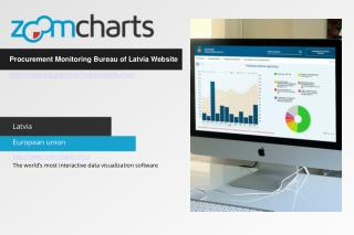 Procurement Monitoring Bureau of Latvia Chooses ZoomCharts