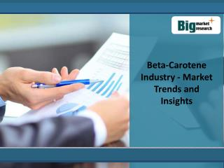 Beta-Carotene Industry - Market Trends and Insights