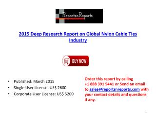 International Nylon Cable Ties Market Demand Overview Report