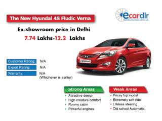 Hyundai New 4S Fluidic Verna Prices, Mileage, Reviews and Im