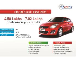 Maruti Suzuki New Swift Prices, Mileage, Reviews and Images