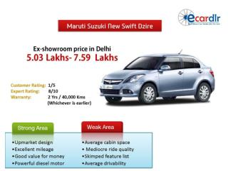 Maruti Suzuki New Swift Dzire 2015 Prices, Mileage, Reviews