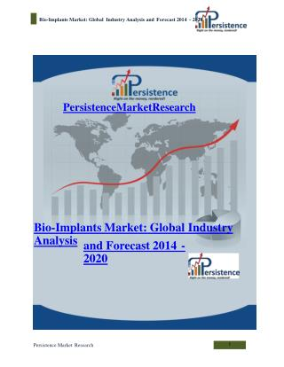Bio-Implants Market: Global Industry Analysis and Forecast 2