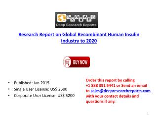 Research Report on Global Recombinant Human Insulin Industry