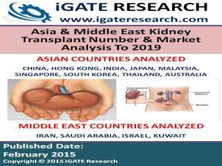 Asia & Middle East Kidney Transplant Number and Market Analy