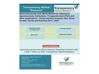 Monochloroacetic Acid (MCA) Market is Expected to Reach USD