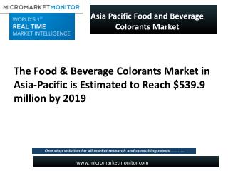 Asia Pacific Food and Beverage Colorants Market