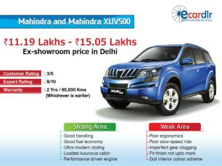 Mahindra and Mahindra XUV500 Prices, Mileage, Reviews and Im