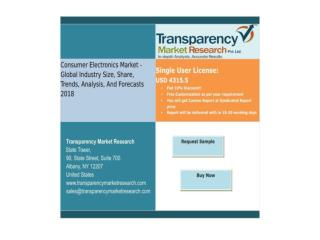 Consumer Electronics Market Growth Analysis-Transparency Mar
