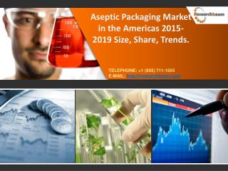 Aseptic Packaging Market in the Americas 2015-2019 Size,