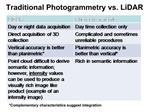 Traditional Photogrammetry vs. LiDAR