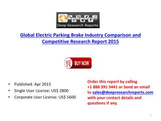 Electric Parking Brake Industry-Global News and Market Share