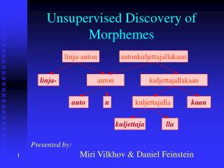 Unsupervised Discovery of Morphemes