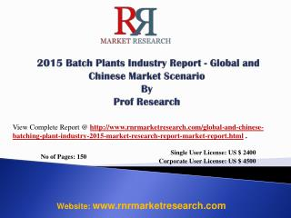 Batch Plants Market 2020 Forecasts Company Profile, Product