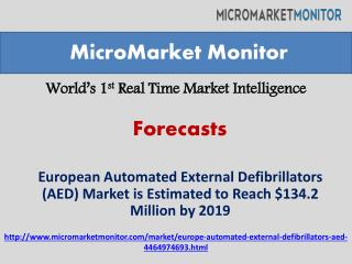 European Automated External Defibrillators Market by 2019