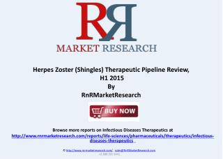 Herpes Zoster (Shingles) Therapeutic Pipeline Review, H1 201