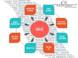 Best seo, search engine optimization service providers