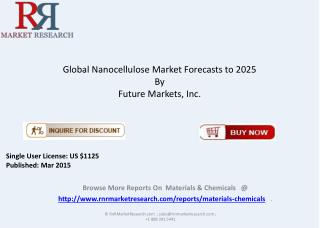 2015 – 2025 Global Nanocellulose Market Overview