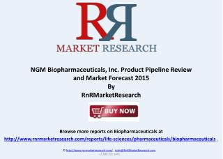 NGM Biopharmaceuticals, Inc. Product Pipeline Market Review