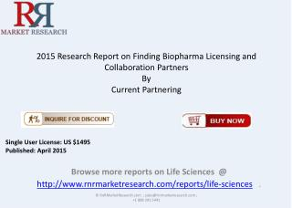 Finding Biopharma Licensing and Collaboration Partners