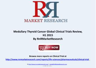 Medullary Thyroid Cancer clinical Trial Market Review 2015