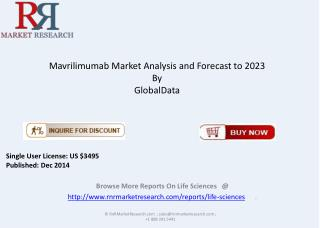Overview of Mavrilimumab Market in Research Report