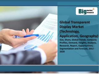 Global Transparent Display Market 2020