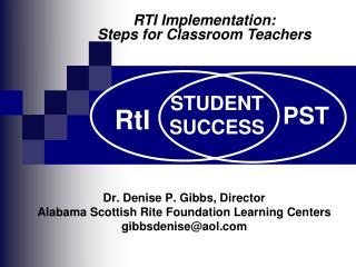 Dr. Denise P. Gibbs, Director Alabama Scottish Rite Foundation Learning Centers gibbsdenise@aol.com