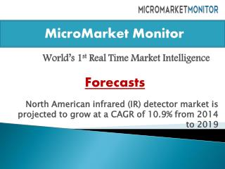 North American Infrared (IR) Detector Market