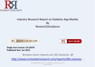 Diabetes App Market Overview in 2014 Research Report