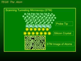 TEGS: The Atom