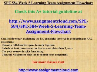 SPE 584 Week 5 Learning Team Assignment Flowchart