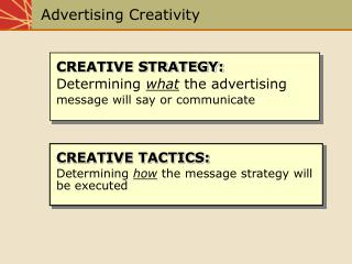 Advertising Creativity