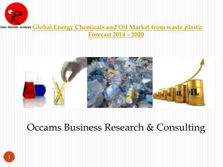 Energy Chemicals & Oil Market from Waste Plastic Market