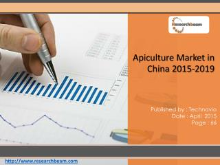 China Apiculture Market Trends, Growth, Key Vendors