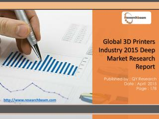 Global 3D Printers Industry Trends, Growth, Capacity, Cost
