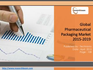 Global Pharmaceutical Packaging Market Trends, Growth
