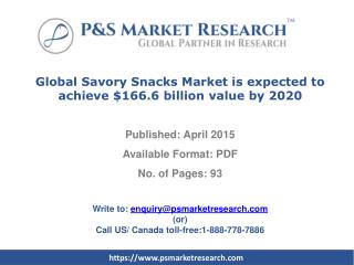 Global Savory Snacks Market is expected to achieve $166.6 bi