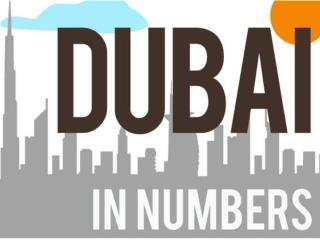 Dubai Metro Network and Highest Buildings - Statistics