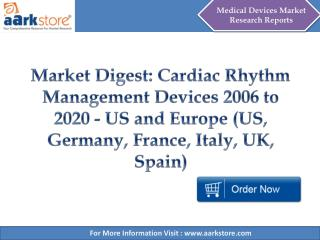 Aarkstore - Market Digest: Cardiac Rhythm Management Devices