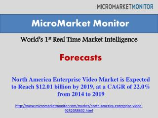 North America Enterprise Video Market is Expected to Reach $
