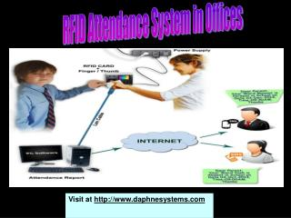 RFID-Attendance-System-in-Offices-India