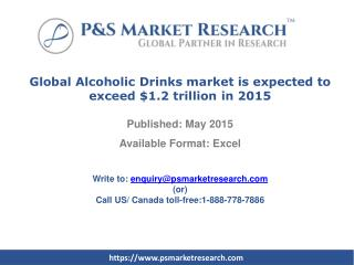 Global Alcoholic Drinks Market Analysis