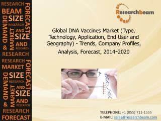 Global DNA Vaccines Market Size, Share, Trends, 2014-2020