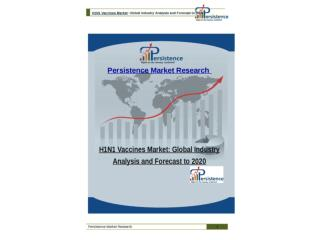 H1N1 Vaccines Market: Global Industry Analysis
