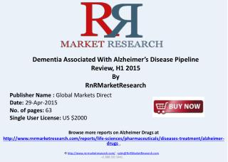 Dementia Associated With Alzheimer's Disease Pipeline Review