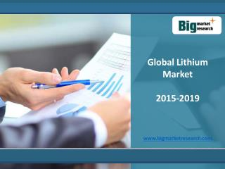 Global Lithium Market Size, Share, Demand 2015-2019